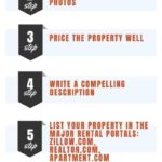 Property Marketing: How to Reach Potential Tenants